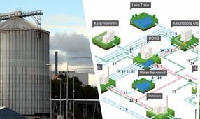 En bild på en silo och en illustration över sammankopplade verksamheter i en industriell symbios