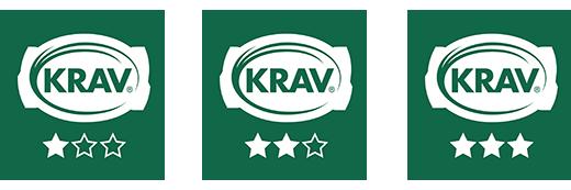 Emma Dalväg hjälper Vägen ut med KRAV certifiering